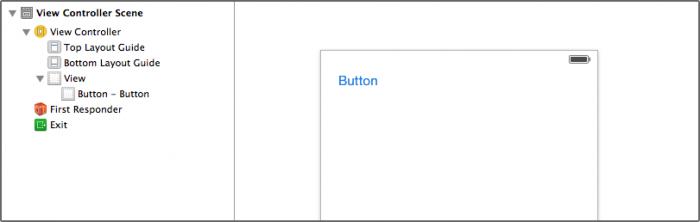 Constraints-no-constraints-on-button-700x222